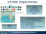 u s ioos program overview
