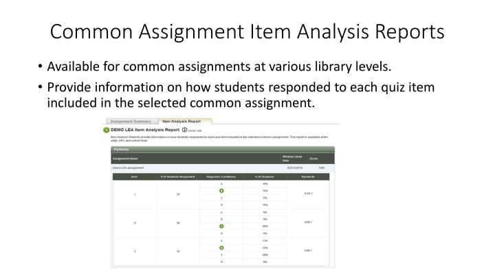 Common Assignment Item Analysis Reports