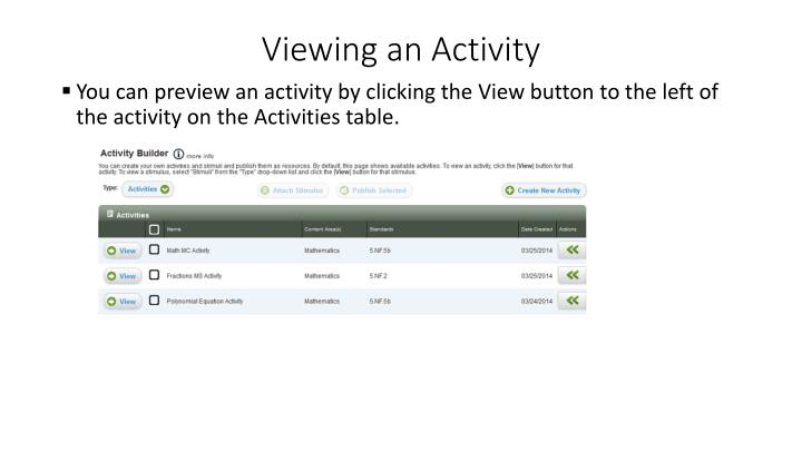 Viewing an Activity