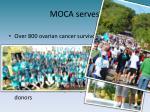 moca serves