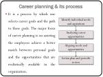 career planning its process