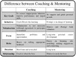 difference between coaching mentoring