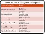 various methods of management development