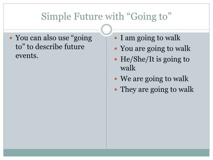 """Simple Future with """"Going to"""""""