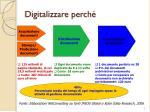 digitalizzare perch