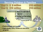serving children families