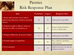 pastries risk response plan