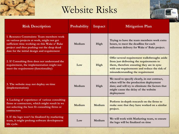 risk for a food truck Risk 1 does not include hot holding of food mobile cart operations with espresso  are included in this risk category as are mobile trucks with.