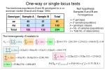 one way or single locus tests3