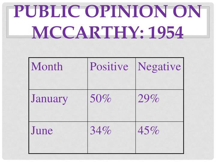 Public Opinion on