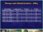 dosage and administration 40kg