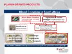 plasma derived products