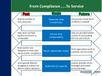 from compliance to service