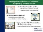 moving from dartboards to dashboards incorporating data into practice