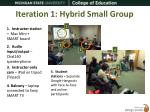 iteration 1 hybrid small group