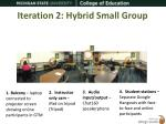 iteration 2 hybrid small group