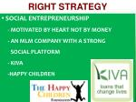 right strategy1