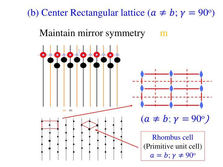 (b) Center Rectangular lattice (