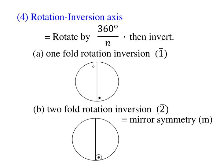 (4) Rotation-Inversion axis