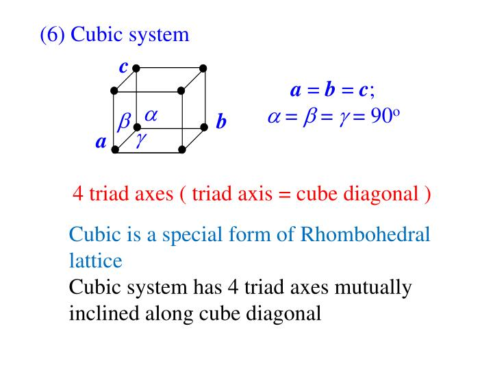 (6) Cubic system