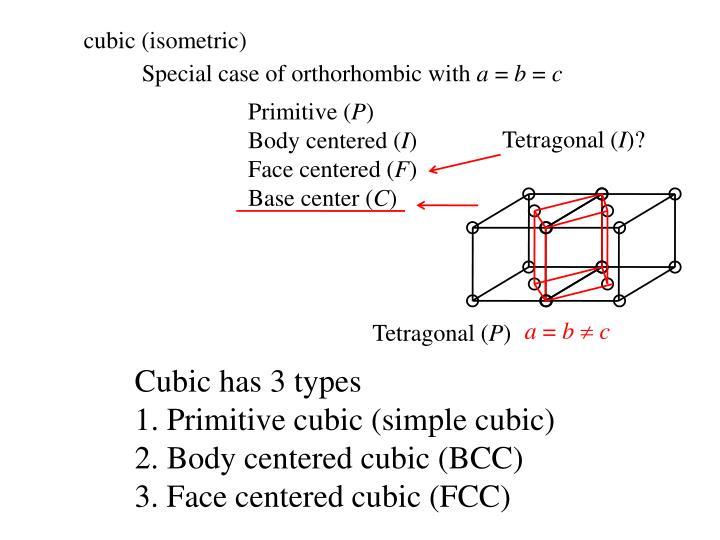 cubic (isometric)