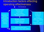 introduction factors effecting operating effectiveness