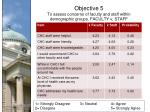 objective 5 to assess concerns of faculty and staff within demographic groups faculty v staff1
