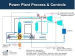 power plant process controls