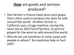 how are goods and services produced