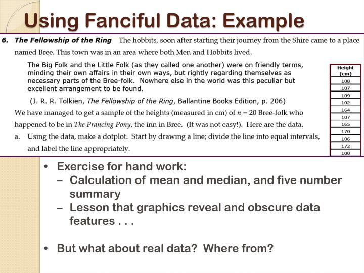 Using Fanciful Data: Example