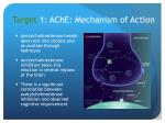 target 1 ache mechanism of action