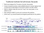 traditional methods fail with broad flat peaks