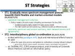 st strategies