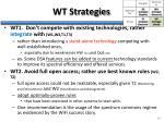 wt strategies