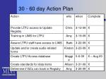 30 60 day action plan