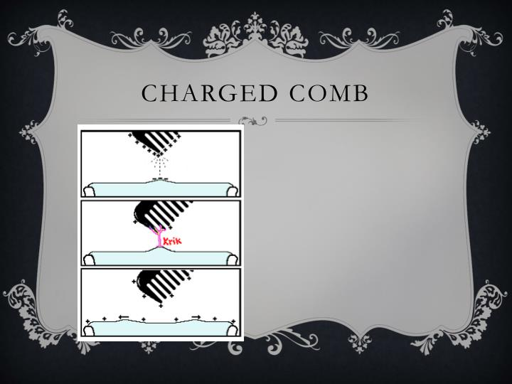 charged COMB