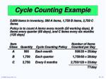 cycle counting example
