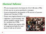 electoral reforms1