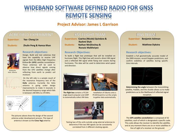 wideband software defined radio for gnss remote sensing n.