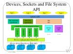 devices sockets and file system api