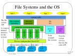 file systems and the os