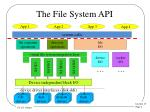 the file system api