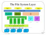 the file system layer