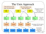 the unix approach