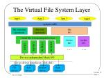 the virtual file system layer
