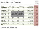 known bola class i epitopes