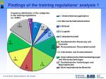 findings of the training regulations analysis 1