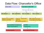 data flow chancellor s office