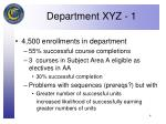 department xyz 1
