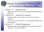 student accountability model sam taxonomy of programs top